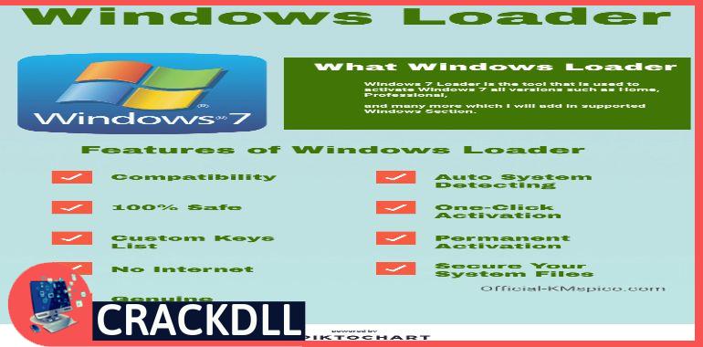 Windows 7 Activator Product Key